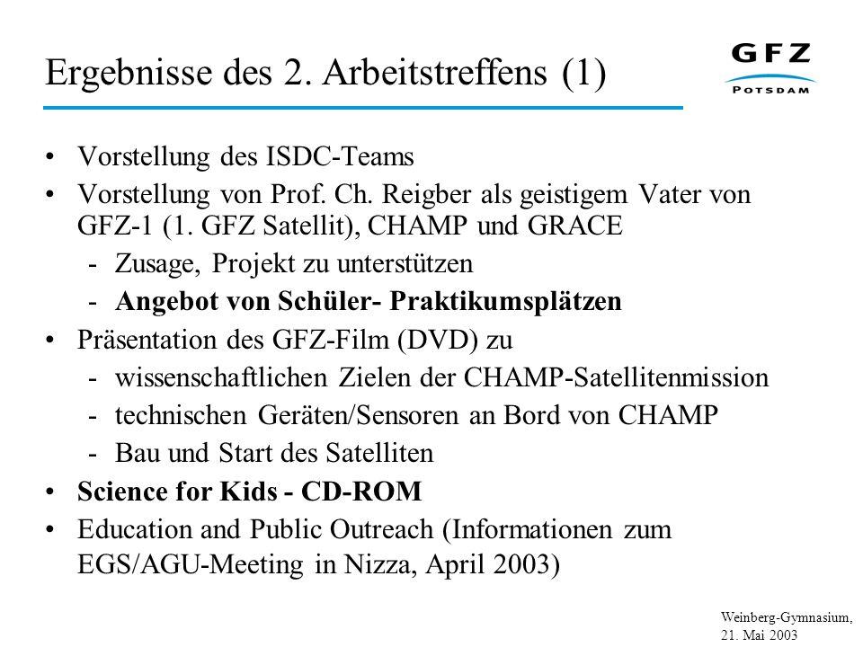 Weinberg-Gymnasium, 21. Mai 2003 Science for Kids - Hompage http://sfk.gfz-potsdam.de
