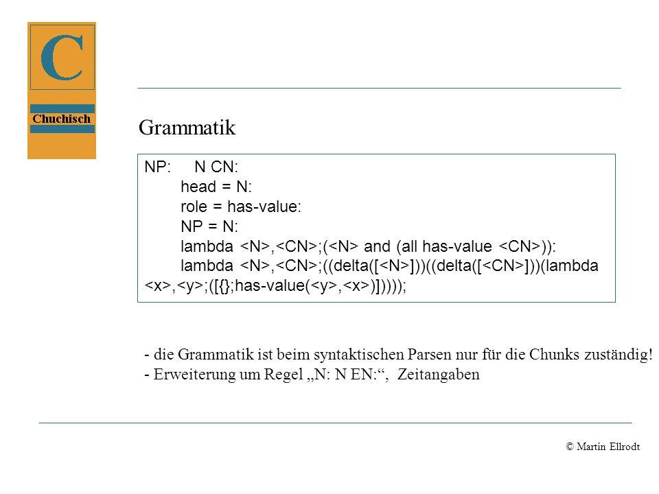 Von Sven Magg Seminar ChuChu Sprachgesteuerte Geräte (Modelleisenbahn) 11 Weicheeinsschalten NCNV VP NP Grammatik-Regeln: NP: N NP: N CN NP: N EN VP: V NP Chart erstellen N NP Weicheeinsschalten NPVP NP Chunk 16Chunk 15