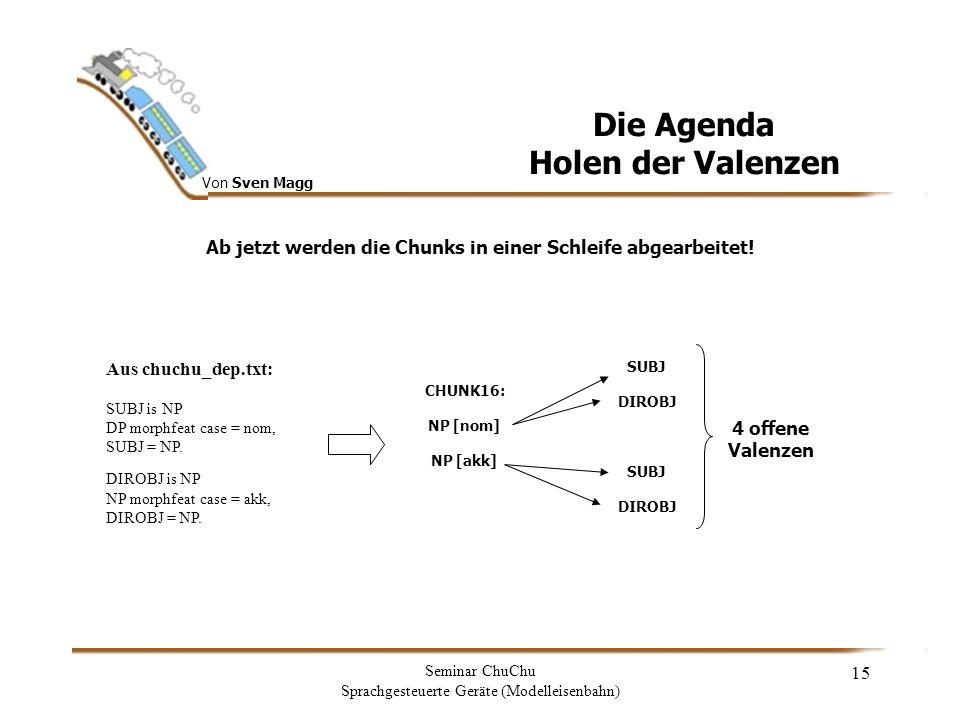 Von Sven Magg Seminar ChuChu Sprachgesteuerte Geräte (Modelleisenbahn) 16 VP_1 becomes VP with TVZ tvz VP_1 morphfeat vprefix = TVZ morphfeat vprefix.