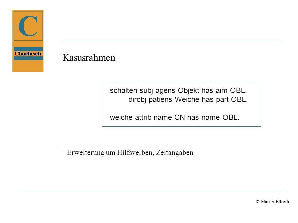 Von Sven Magg Seminar ChuChu Sprachgesteuerte Geräte (Modelleisenbahn) 18 Bearbeitung der Valenzen Caseframes vorhanden.