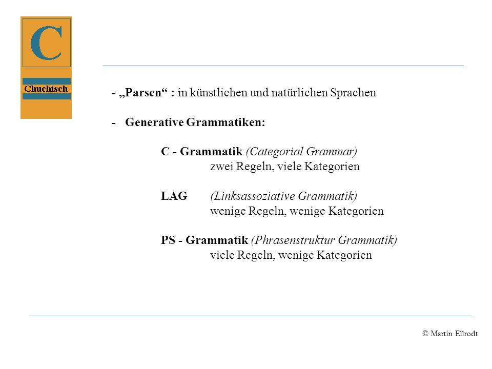 © Martin Ellrodt Grundprinzipien der PS-Grammatik: S NPVP DETNV NP DerHundliest DET N einBuch