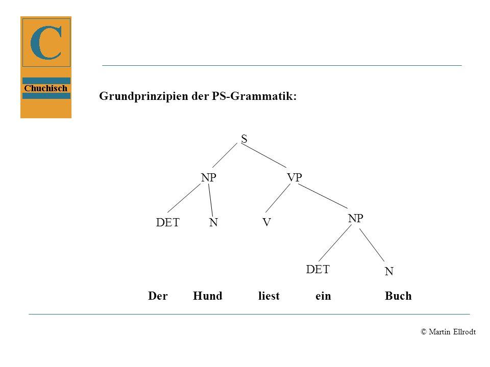 © Martin Ellrodt - Ermittlung der Strukturen durch Distributionstests - Probleme: diskontinuierliche Elemente Lösungsversuch: Transformationsgrammatik - Komplexitätsgrade der Grammatiken - Unterformalismus Chunk-Parsing