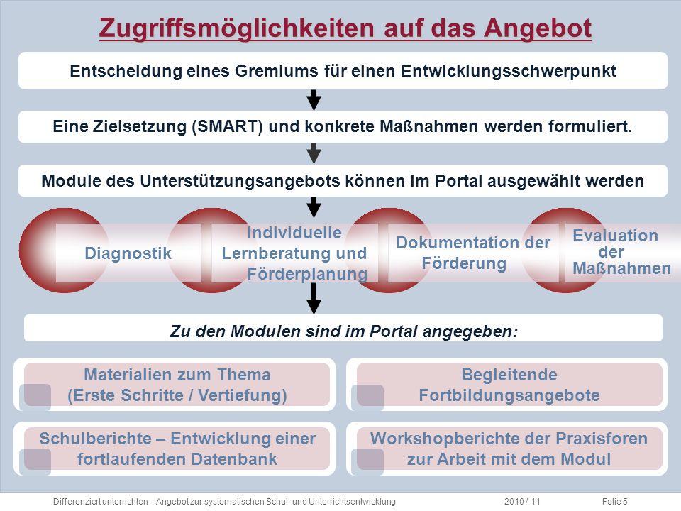 Folie 6Differenziert unterrichten – Angebot zur systematischen Schul- und Unterrichtsentwicklung2010 / 11 Kontakt: Matthias.Ritter@mbwjk.rlp.de
