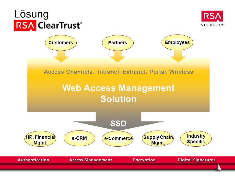 Anforderungen Je mehr Applikationen Web-enabled werden, desto komplexer wird die Verwaltung von Benutzern und deren Rechten auf Applikationen Nicht nur Angestellte sind Benutzer sondern auch Partner, Kunden etc.