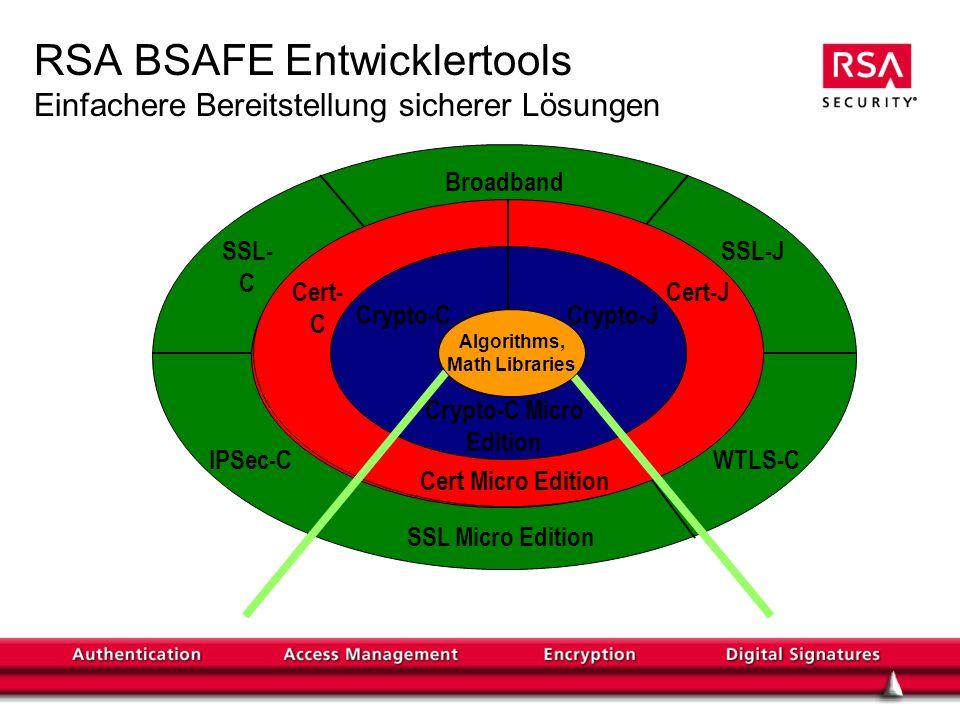 RSA BSAFE Anwendungsbeispiele integriert in Internet Explorer, Siemens Handy, etc.