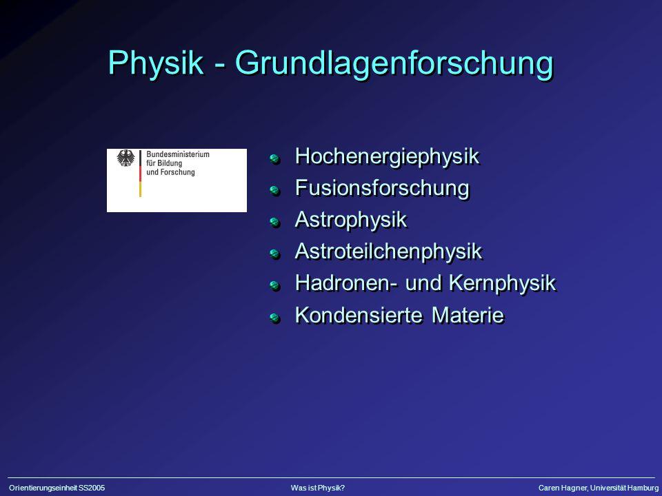 Orientierungseinheit SS2005Was ist Physik?Caren Hagner, Universität Hamburg Atom- und Molekülphysik Institut für Laserphysik: Eigenschaften von kohärentem Licht und kohärenter Materie, sowie deren Wechselwirkungen Bose-Einstein Kondensation Neuartige Laserquellen