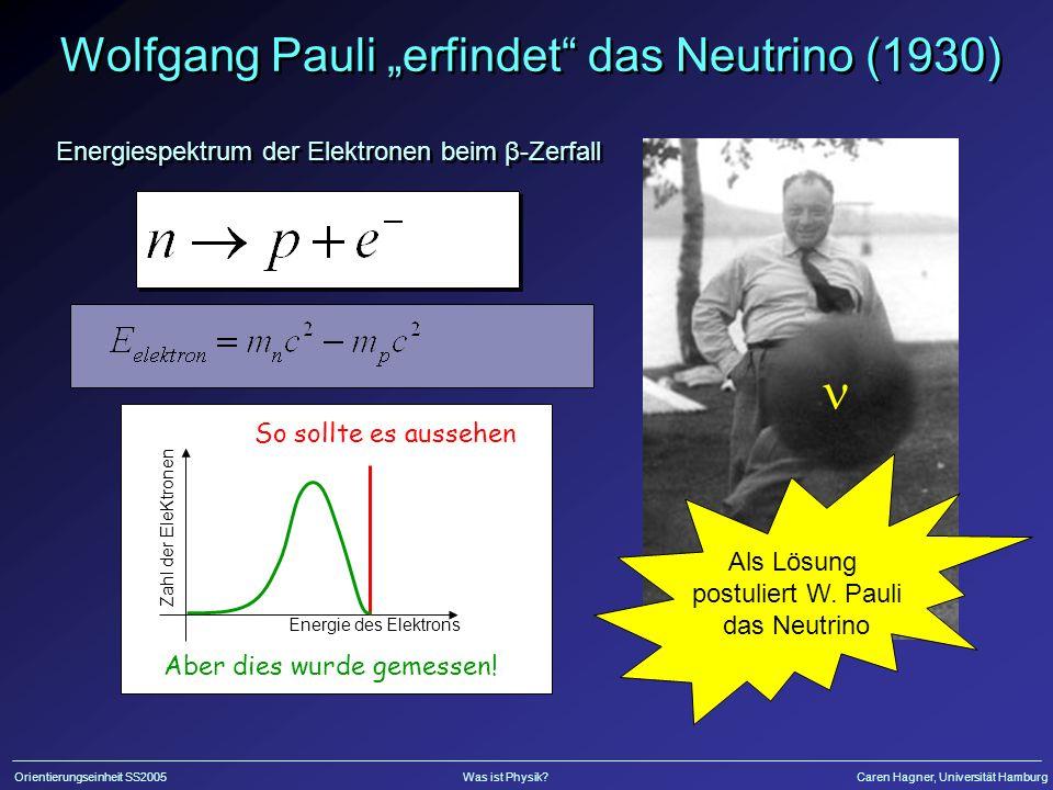 Orientierungseinheit SS2005Was ist Physik?Caren Hagner, Universität Hamburg Liebe radioaktive Damen und Herren, wie der Überbringer dieser Zeilen, den ich huldvollst anzuhören bitte, Ihnen des näheren auseinandersetzen wird, bin ich angesichts...