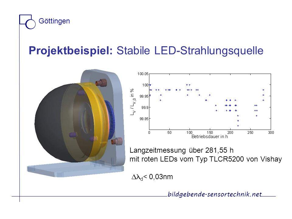 Projektbeispiel: Online-Laserstrahlanalyse Streulichtmessung durch NIR-Bereich (1064 nm und 808 nm) (V)UV-Bereich (248 nm, 193 nm und 157 nm) Strahlprofilcharakterisierung durch Spiegelausdehnung für 10,6 µm über interferometrische Vermessung bildgebende-sensortechnik.net Göttingen