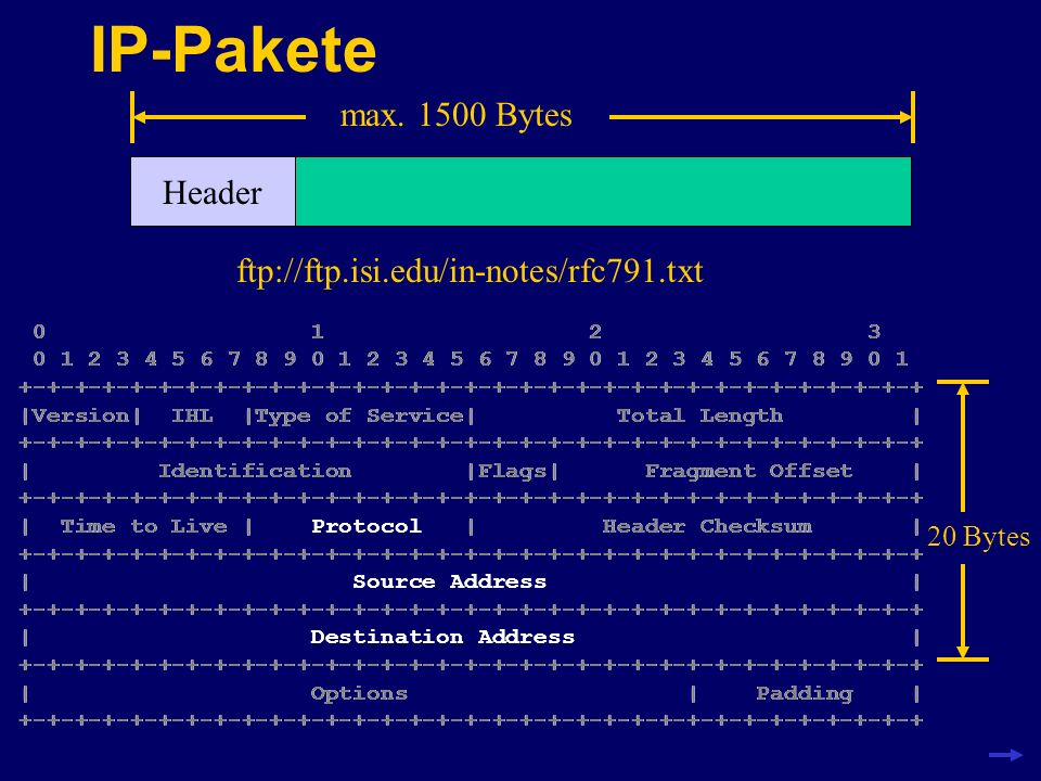 IP-Protokoll-Typen http://www.isi.edu/in-notes/iana/assignments/protocol-numbers Decimal Keyword Protocol References ------- ------- -------- ---------- 0 HOPOPT IPv6 Hop-by-Hop Option [RFC1883] 1 ICMP Internet Control Message [RFC792] 2 IGMP Internet Group Management [RFC1112] 3 GGP Gateway-to-Gateway [RFC823] 4 IP IP in IP (encapsulation) [RFC2003] 5 ST Stream [RFC1190,RFC1819] 6 TCP Transmission Control [RFC793] 7 CBT CBT [Ballardie] 8 EGP Exterior Gateway Protocol [RFC888,DLM1] 9 IGP any private interior gateway [IANA] (used by Cisco for their IGRP) 10 BBN-RCC-MON BBN RCC Monitoring [SGC] 11 NVP-II Network Voice Protocol [RFC741,SC3] 12 PUP PUP [PUP,XEROX] 13 ARGUS ARGUS [RWS4] 14 EMCON EMCON [BN7] 15 XNET Cross Net Debugger [IEN158,JFH2] 16 CHAOS Chaos [NC3] 17 UDP User Datagram [RFC768,JBP] 18 MUX Multiplexing [IEN90,JBP] 19 DCN-MEAS DCN Measurement Subsystems [DLM1]...
