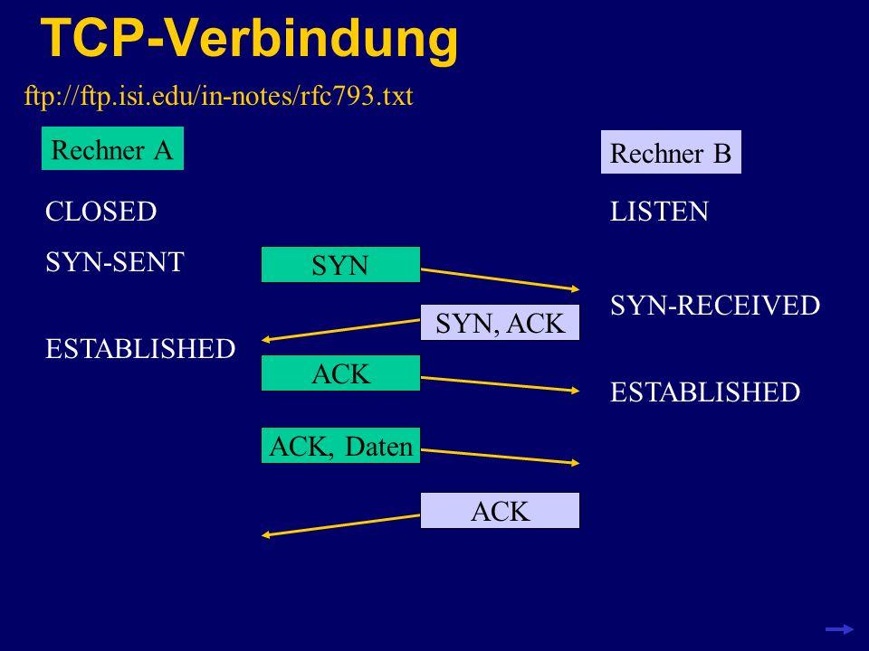 TCP-Verbindungsabbau ftp://ftp.isi.edu/in-notes/rfc793.txt Rechner A Rechner B FIN, ACK FIN-WAIT-1 CLOSE-WAIT FIN-WAIT-2 ACK LAST-ACK FIN, ACK ESTABLISHED TIME-WAIT CLOSED TIME-WAIT