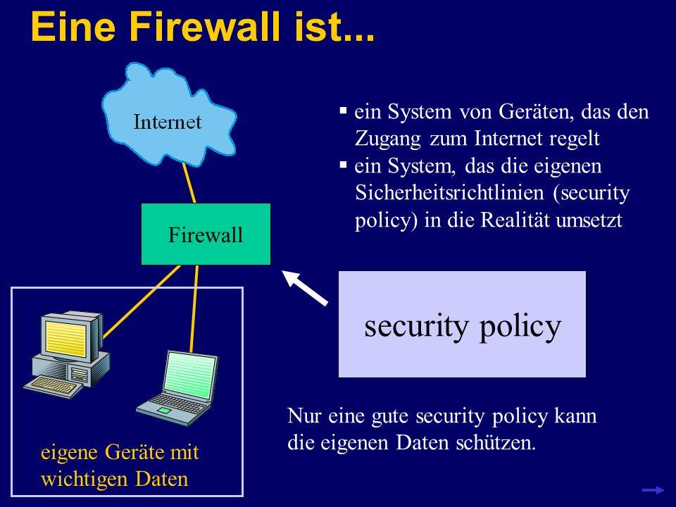 Position einer Firewall IP-Router 192.168.1.3 192.168.1.2 internes Netz: 192.168.1.0/24 eine Firewall muss an der Stelle stehen, wo Datenpakete das lokale Netz verlassen Beispiel: Wenn der Laptop-Rechner Daten an einen Computer schicken will, der nicht im Netz 192.168.1.0/24 liegt, müssen die Pakete von einem IP-Router weitergeleitet werden Router sind ideale Standorte für Firewalls Firewall