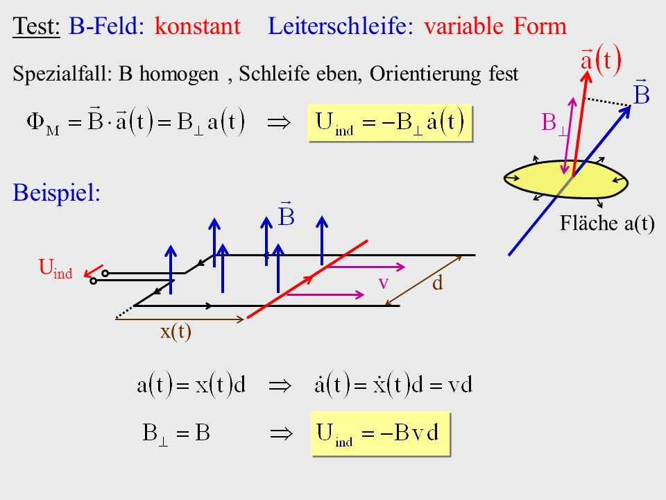 Test: B-Feld: konstant Leiterschleife: variable Orientierung Spezialfall: B homogen, Schleife eben Fläche a const t Beispiel: U ind Wechselspannungsgenerator ( Dynamo )