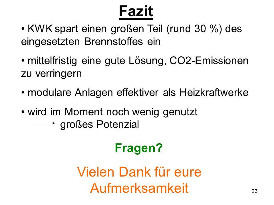 24 Quellen www.bkwk.de Bundesverband Kraft-Wärme-Kopplung e.V.