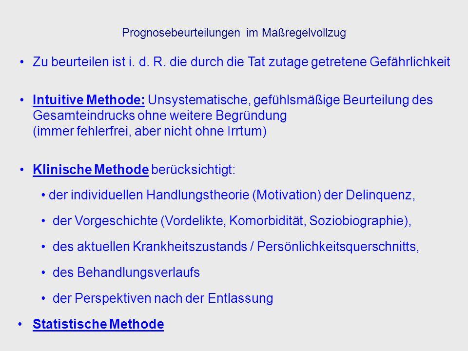 Strukturierte Checklisten bestehend aus Rückfall-relevanten Variablen (Items) Statische Variablen: z.B.