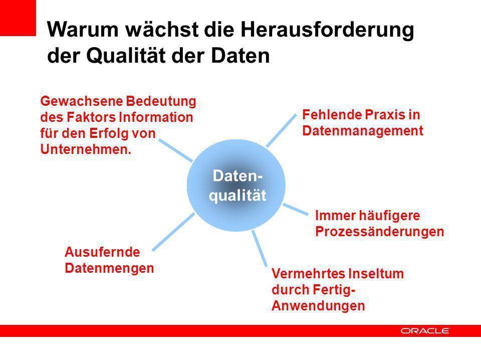 Was ist Datenqualität.Aspekte (Dimensionen) der Datenqualität Brauchbarkeit der Daten.