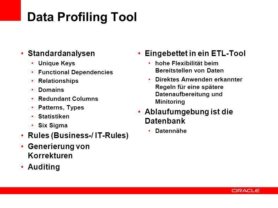 Data Profiling Tool Methoden Feintuning zu den Analyse- methoden Die operativen Daten Proto- kollierung laufende Analysen Drill Down zu den operativen Daten