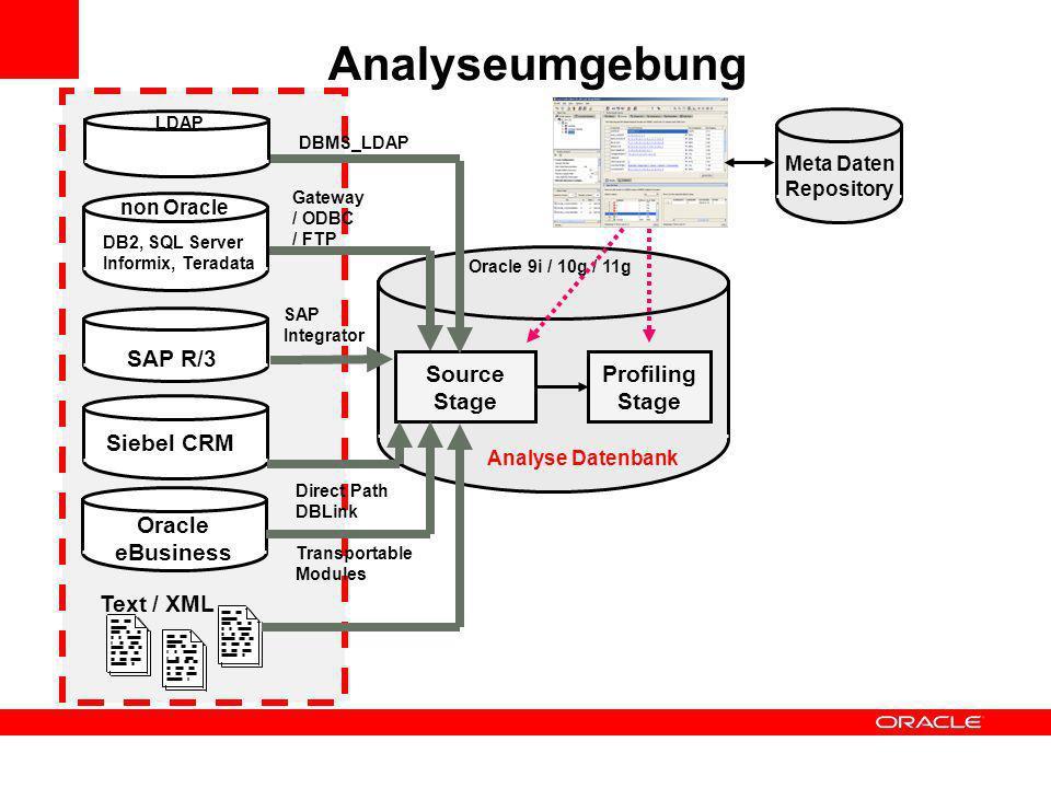 Eindeutigkeitsanalysen (Unique Key)