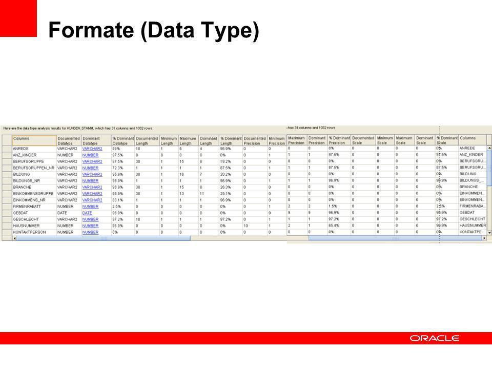 Statistiken (Aggregation)