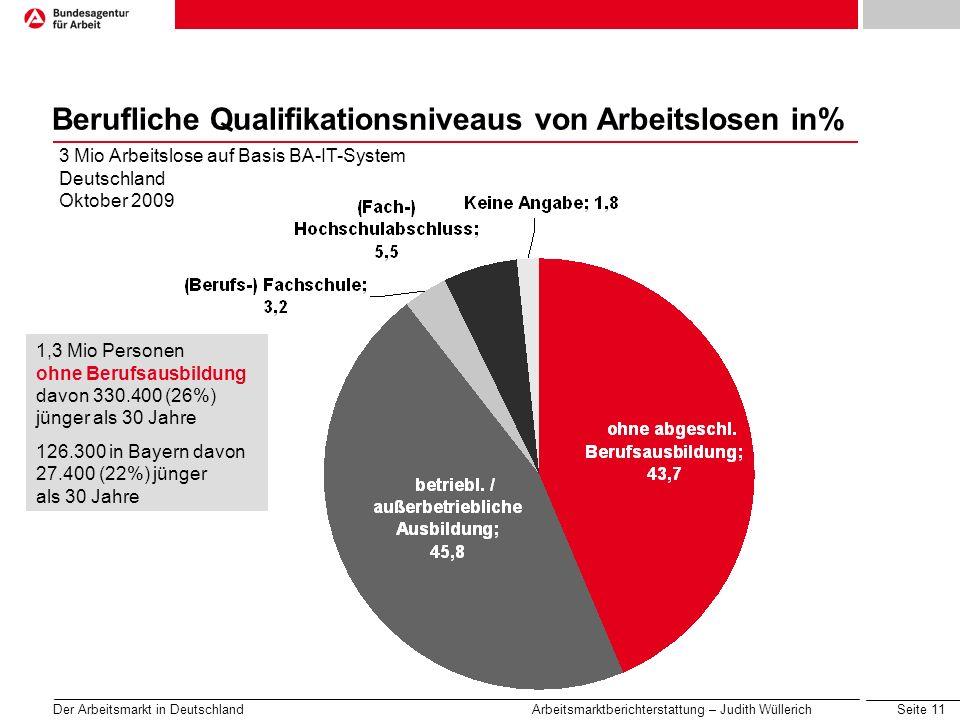 Seite 12 Der Arbeitsmarkt in Deutschland Arbeitsmarktberichterstattung – Judith Wüllerich 1,3 Mio Arbeitslose auf Basis BA-IT-System Deutschland Oktober 2009 96.500 Personen mit (Fach-)hochschulreife davon 26.700 (27%) jünger als 30 Jahre 9.100 in Bayern davon 1.600 (18% ) jünger als 30 Jahre Keine Angabe; 3,6 (Fach-) hochschulreife; 7,5 Mittlere Reife; 13,7 Hauptschulab- schluss; 43,5 Kein Hauptschul- abschluss; 31,7 Arbeitslose ohne Berufsausbildung nach Schulabschluss in %