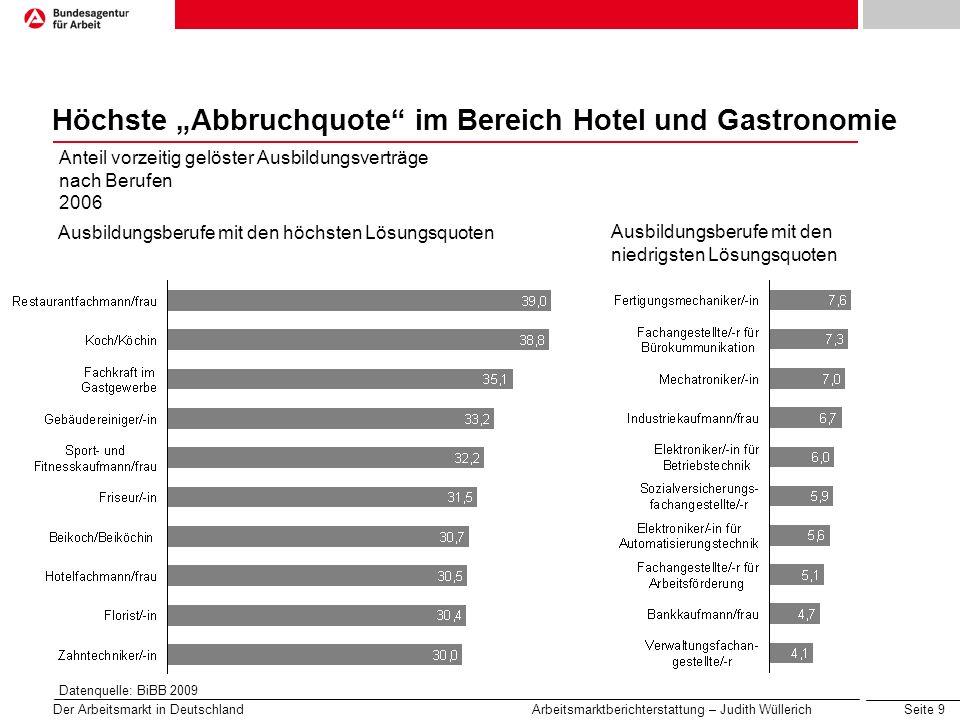Seite 10 Der Arbeitsmarkt in Deutschland Arbeitsmarktberichterstattung – Judith Wüllerich Was kommt nach dem Abbruch eines Studiums oder einer Ausbildung.