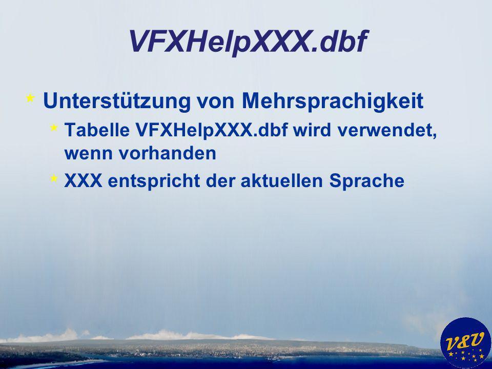 VFX – Kundenverwaltung * Parameter im Kundenformular * -> Workshop