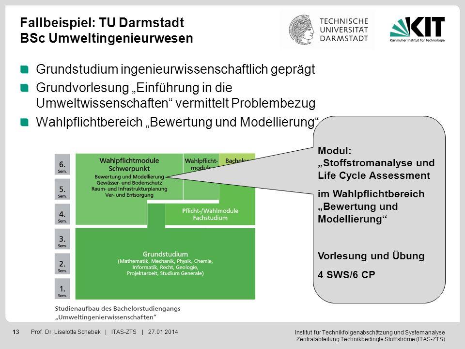 Institut für Technikfolgenabschätzung und Systemanalyse Zentralabteilung Technikbedingte Stoffströme (ITAS-ZTS) 14Prof.