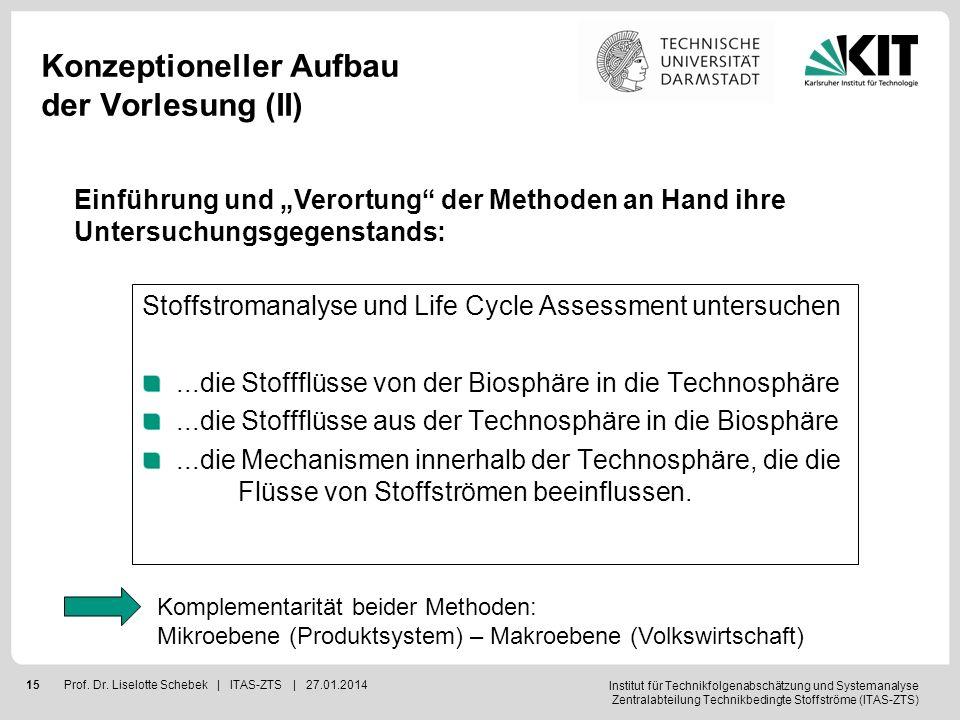 Institut für Technikfolgenabschätzung und Systemanalyse Zentralabteilung Technikbedingte Stoffströme (ITAS-ZTS) 16Prof.