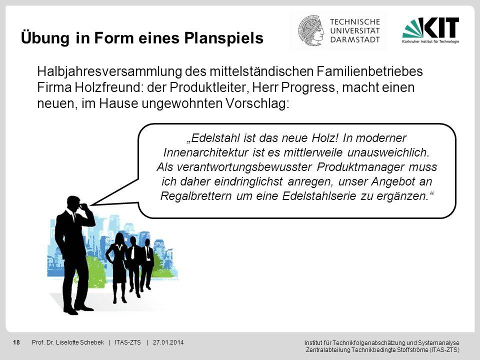 Institut für Technikfolgenabschätzung und Systemanalyse Zentralabteilung Technikbedingte Stoffströme (ITAS-ZTS) 19Prof.