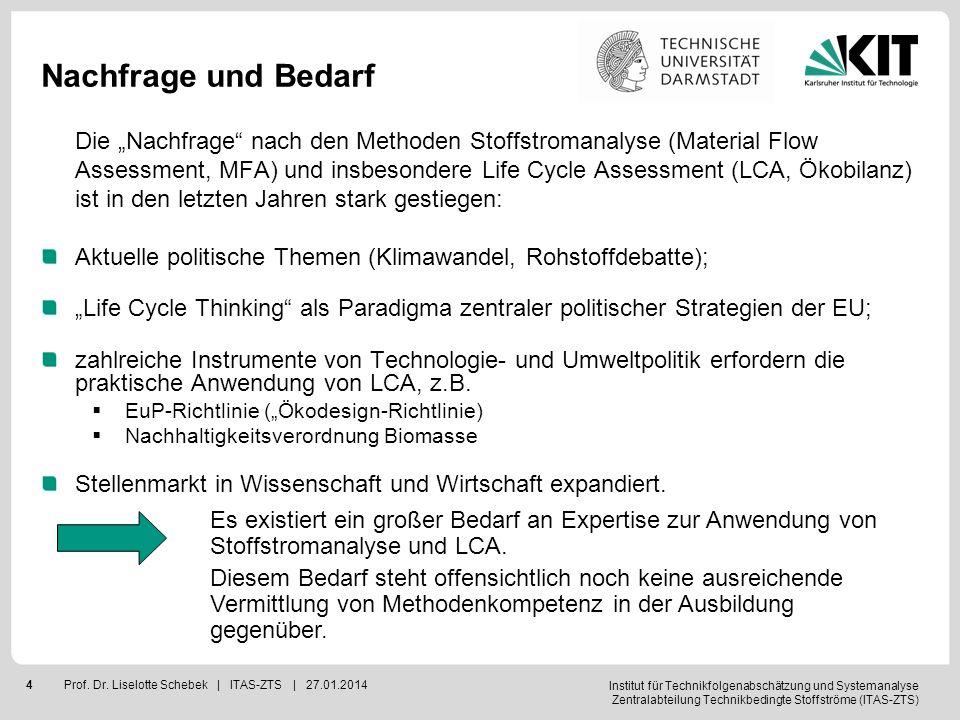 Institut für Technikfolgenabschätzung und Systemanalyse Zentralabteilung Technikbedingte Stoffströme (ITAS-ZTS) 5Prof.