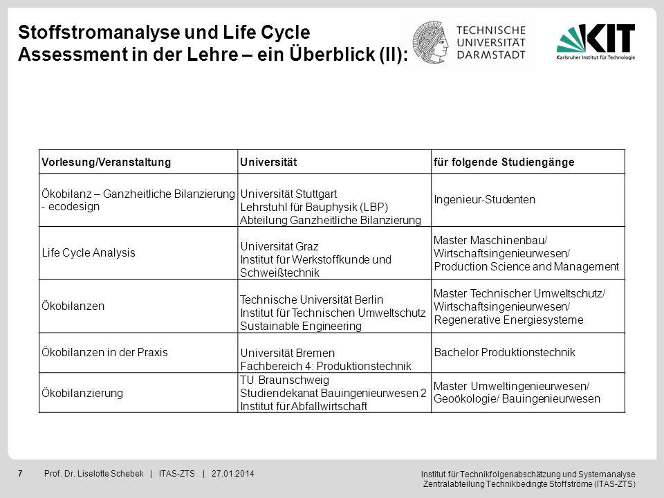 Institut für Technikfolgenabschätzung und Systemanalyse Zentralabteilung Technikbedingte Stoffströme (ITAS-ZTS) 8Prof.