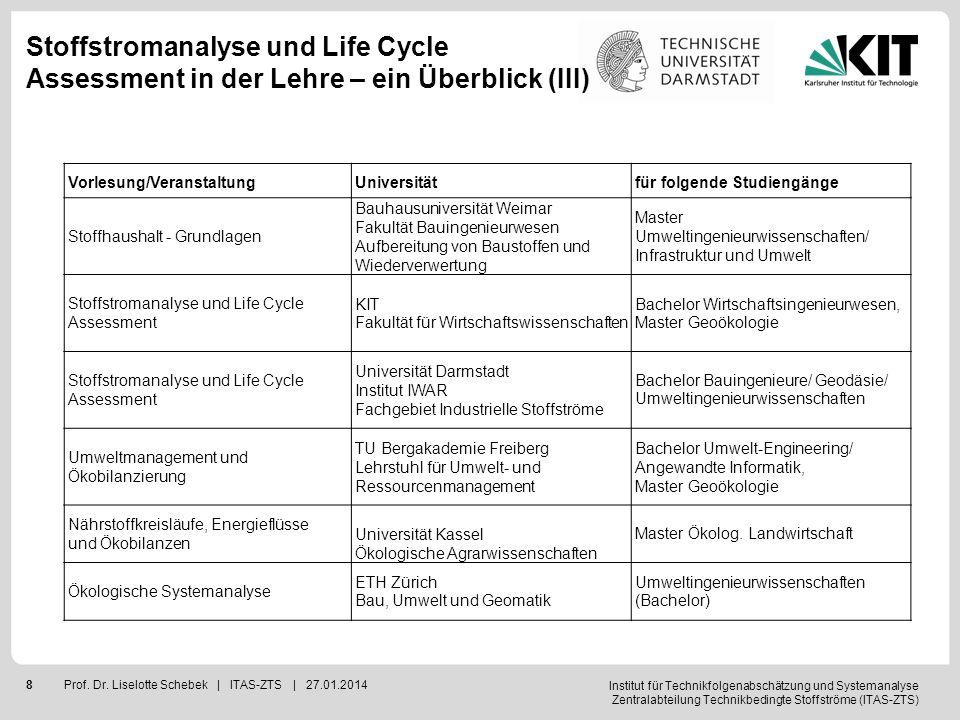 Institut für Technikfolgenabschätzung und Systemanalyse Zentralabteilung Technikbedingte Stoffströme (ITAS-ZTS) 9Prof.
