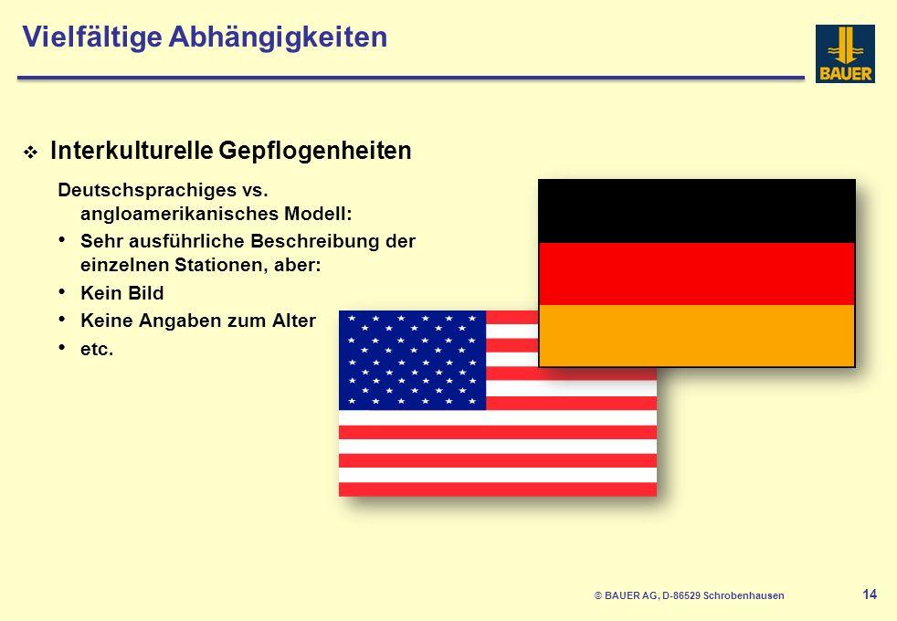 © BAUER AG, D-86529 Schrobenhausen 15 Kultur des Unternehmens Bodenständig vs.