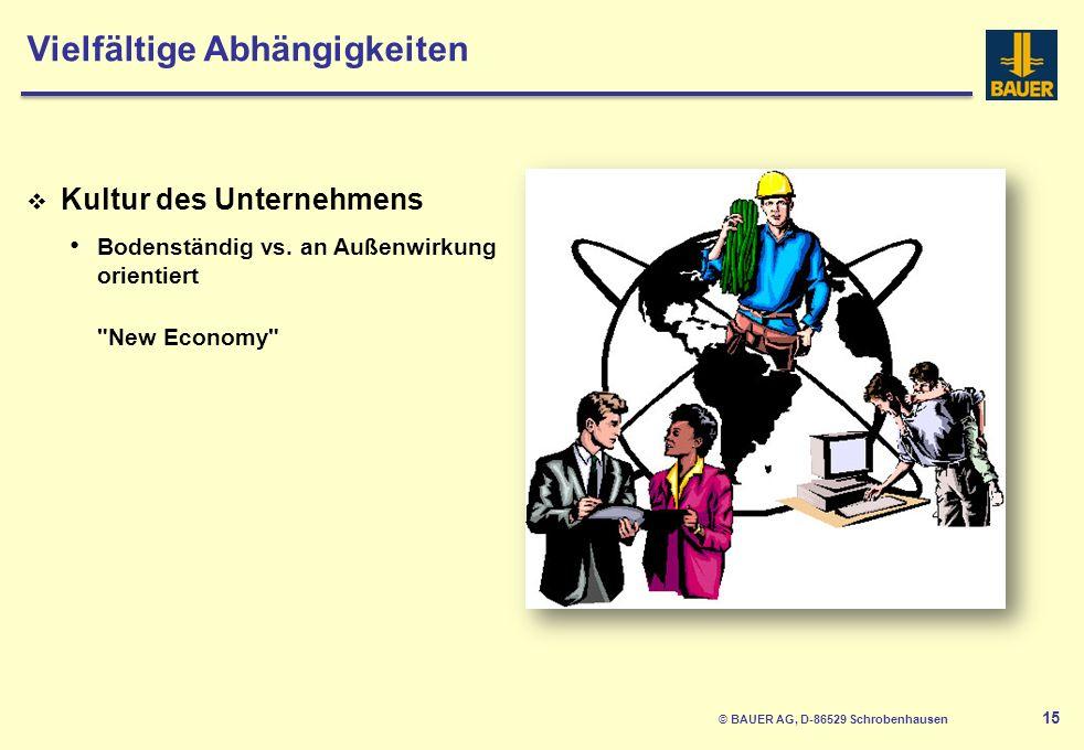 © BAUER AG, D-86529 Schrobenhausen 16 Person des Personalers Was dem Personaler gefällt, ist richtig! Ziel des Personalers: - Eigene Vorlieben ausblenden - Inhalte hinter der Fassade erkennen Vielfältige Abhängigkeiten
