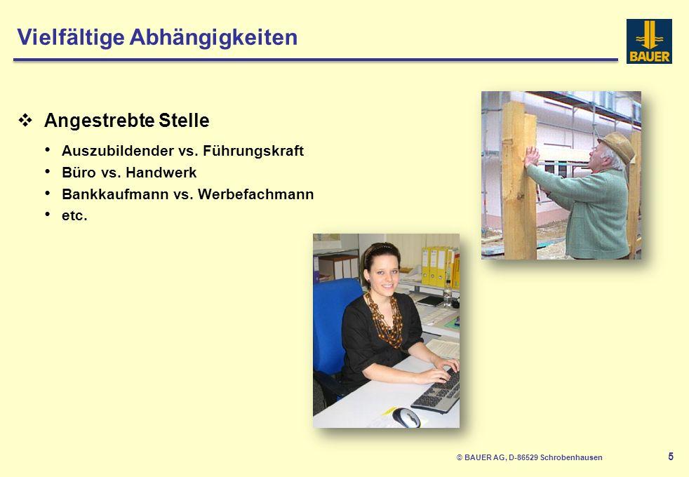 © BAUER AG, D-86529 Schrobenhausen 6