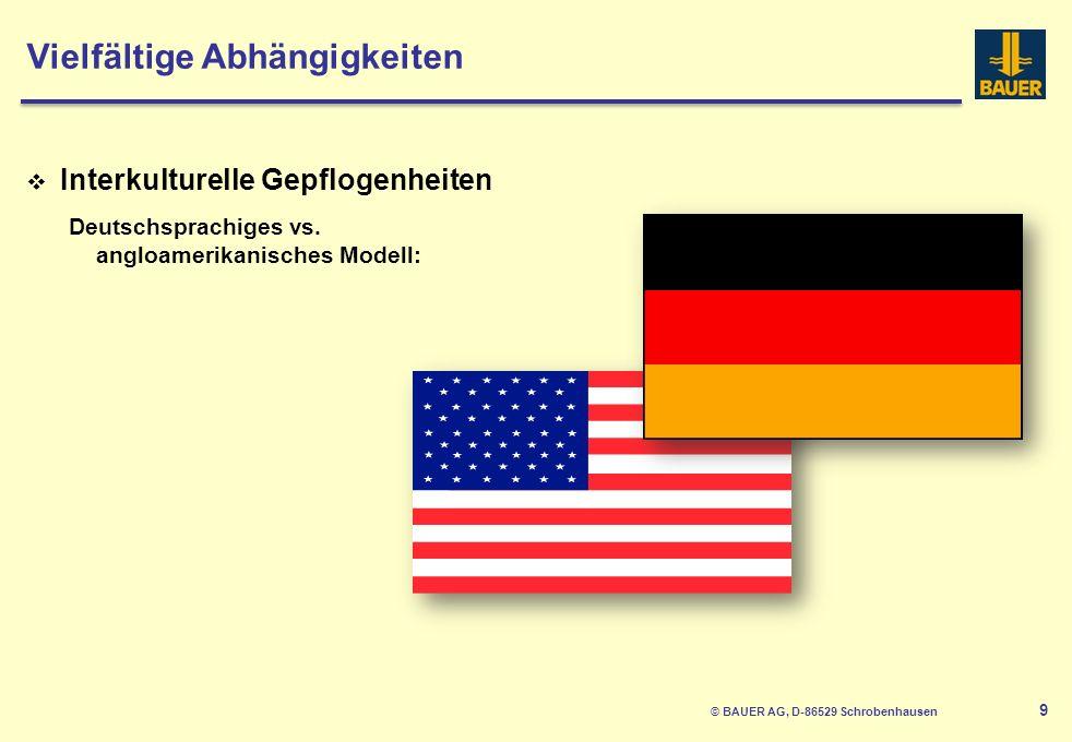 © BAUER AG, D-86529 Schrobenhausen 10
