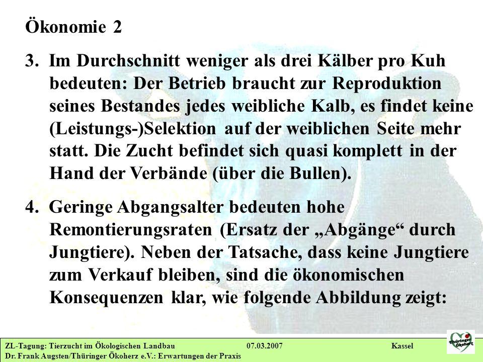Uni Kassel/Wintersemester 2005/2006SPÖL-Seminar03.11.2005 Witzenhausen Dr.