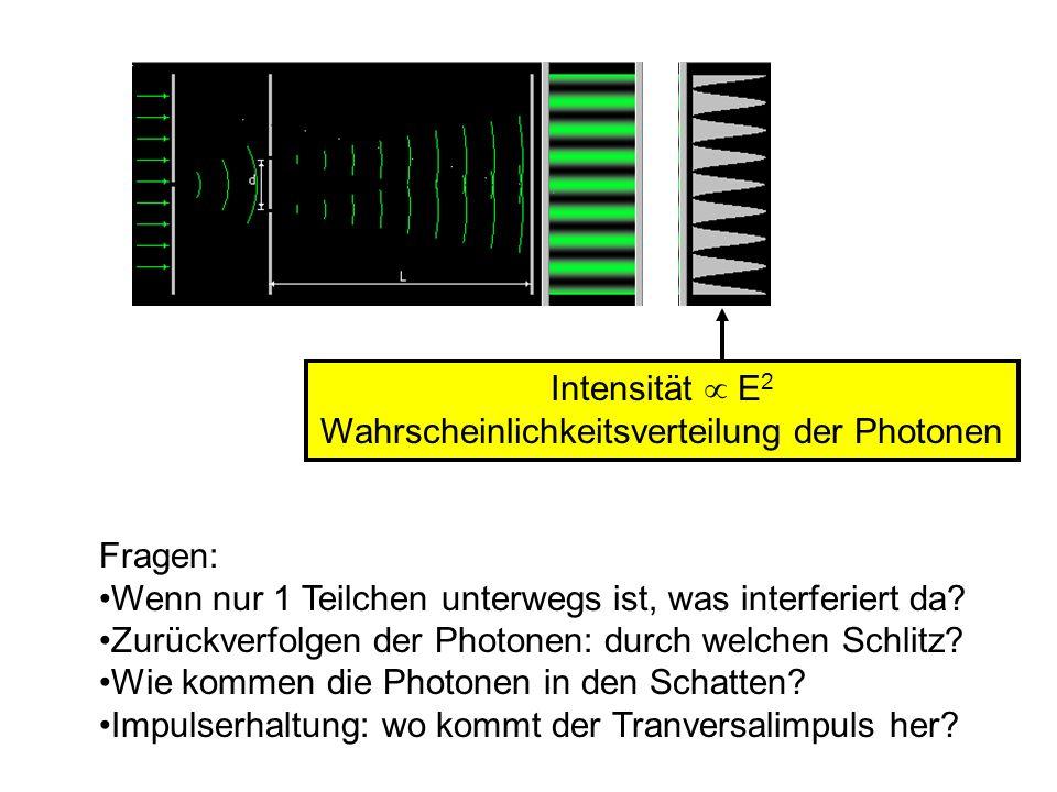 Wenn man ein Photon in der Mitte registriert Wo kam der Impuls her.