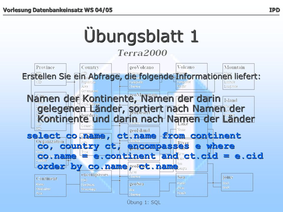 Vorlesung Datenbankeinsatz WS 04/05 IPD Übung 1: SQL Übungsblatt 1 Namen der Kontinente, Anzahl der darin gelegenen Länder, sortiert nach Namen der Kontinente select co.name, count(ct.name) from continent co, country ct, encompasses e where co.name = e.continent and ct.cid = e.cid group by co.name order by co.name Erstellen Sie ein Abfrage, die folgende Informationen liefert: