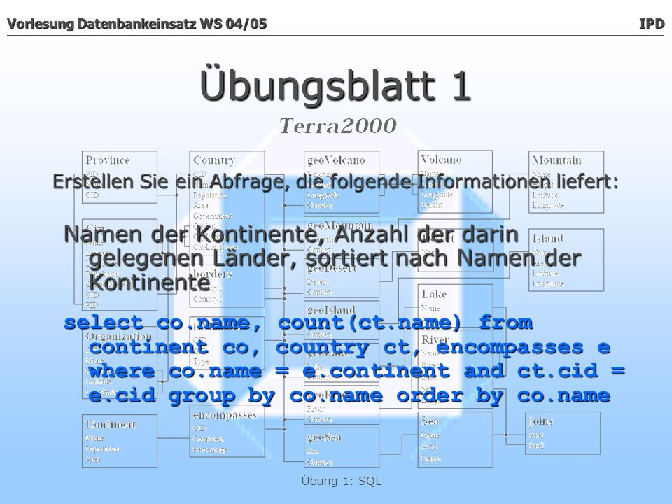 Vorlesung Datenbankeinsatz WS 04/05 IPD Übung 1: SQL Übungsblatt 1 Namen der Länder, Anzahl ihrer Nachbarländer, sortiert nach Namen der Länder select co.name, count(b.country1) from country co, borders b where b.country1 = co.cid or b.country2 = co.cid group by co.name order by co.name Erstellen Sie ein Abfrage, die folgende Informationen liefert: