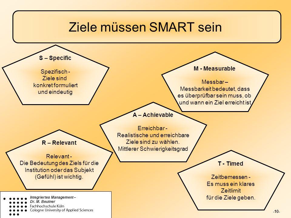 -11- Integriertes Management – Dr.M. Beutner 3 Schritte des MBO 1.