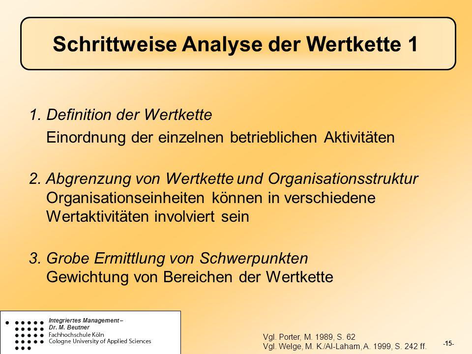 -16- Integriertes Management – Dr.M. Beutner Schrittweise Analyse der Wertkette 2 4.