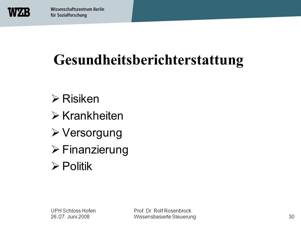 UPH Schloss Hofen 26./27. Juni 2008 Prof. Dr. Rolf Rosenbrock Wissensbasierte Steuerung31