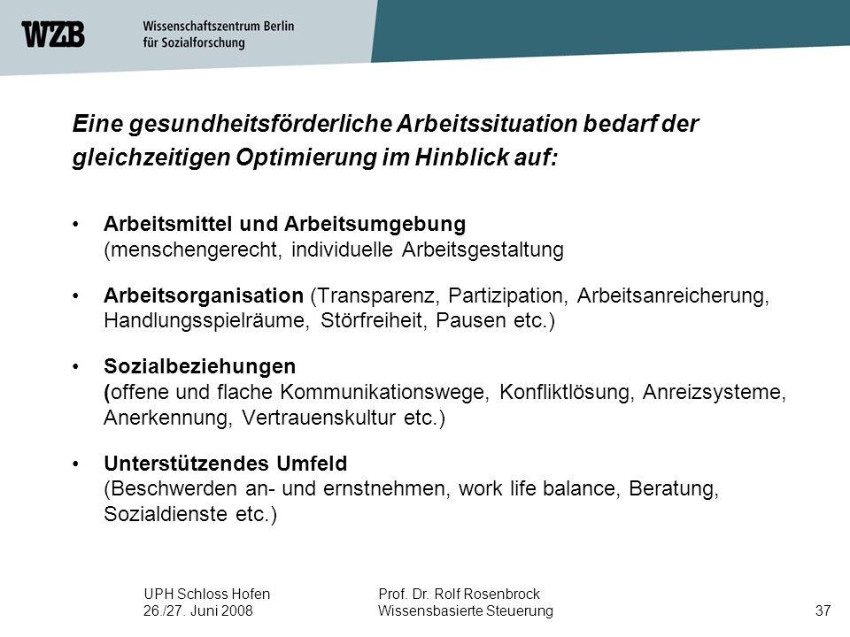 UPH Schloss Hofen 26./27. Juni 2008 Prof. Dr. Rolf Rosenbrock Wissensbasierte Steuerung38