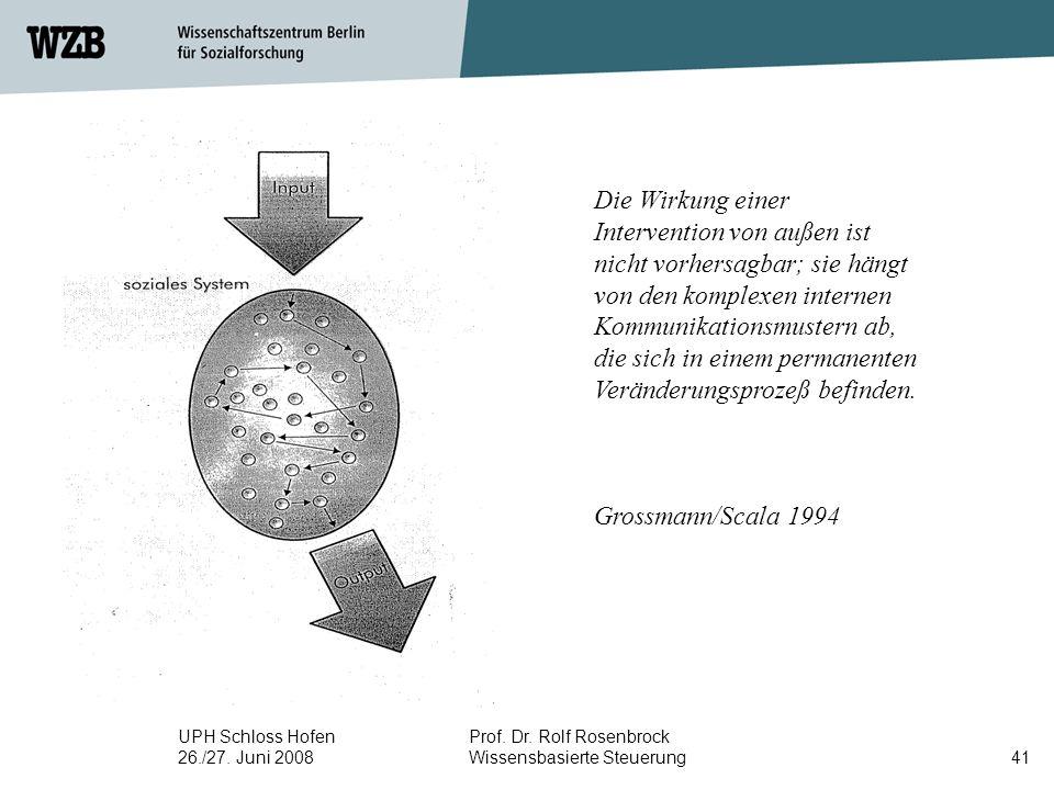 UPH Schloss Hofen 26./27. Juni 2008 Prof. Dr. Rolf Rosenbrock Wissensbasierte Steuerung42