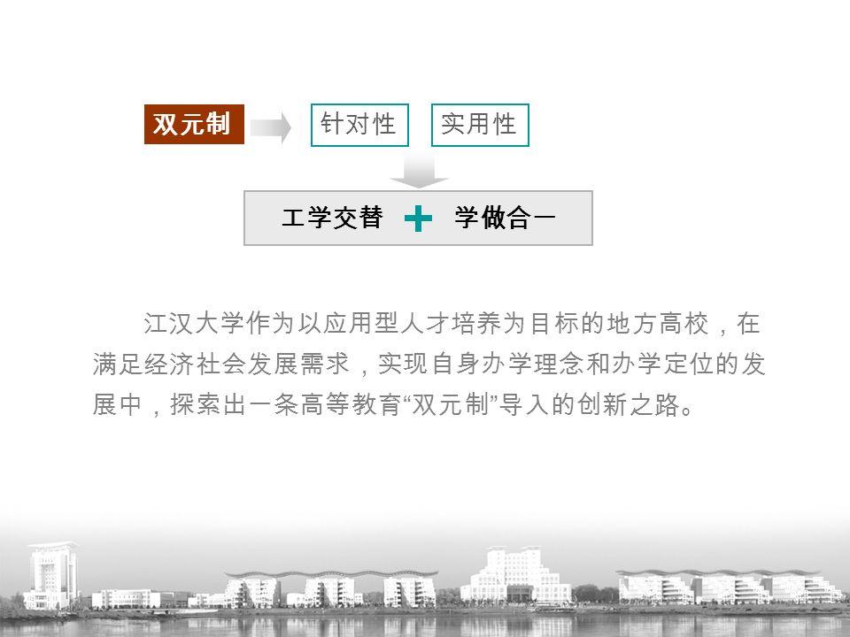 Zielstrebigkei Jianghan Universität, die die Bedürfnisse der wirtschaftlichen und sozialen Entwicklung gerecht zu werden, um ihre eigenen Bildungsphilosophie und Bildungsentwicklung in der Aufnahme erreichen, erkunden den Weg der Innovation eines Hochschulbildung duale System zu importieren.