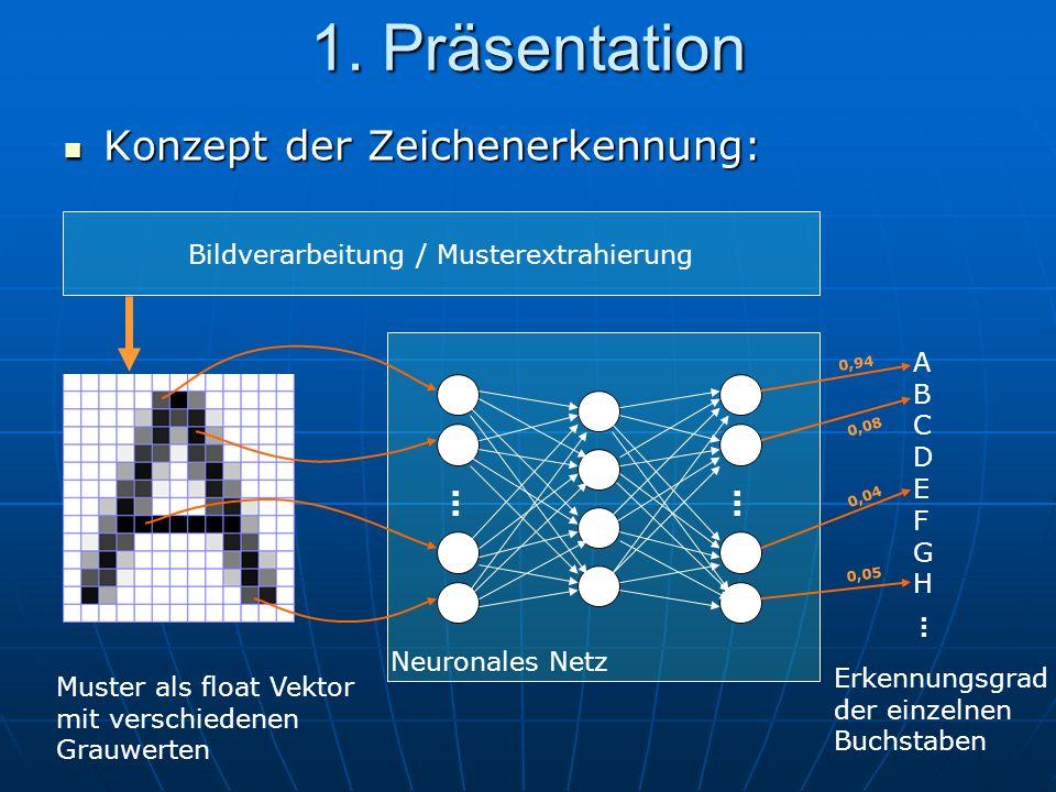 1.Präsentation Aufsplittung in Teilprogramme: Aufsplittung in Teilprogramme: 1.