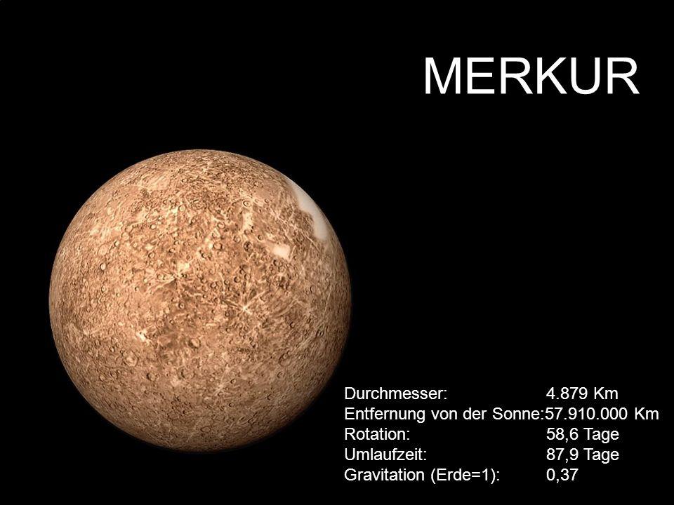 VENUS Durchmesser: 12.104 Km Entfernung von der Sonne : 108.210.000 Km Rotation: 243,02 Tage (ein ewiger Tag) Umlaufzeit: 224,7 Tage Gravitation (Erde=1): 0,90