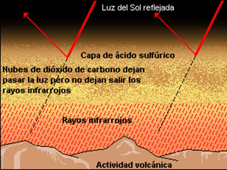 MARS Durchmesser: 6.794 Km Rotation: 24,620 Tage Entfernung von der Sonne: 227.940.000 km Umlaufzeit: 686,98 Tage Gravitation (Erde=1): 0,38