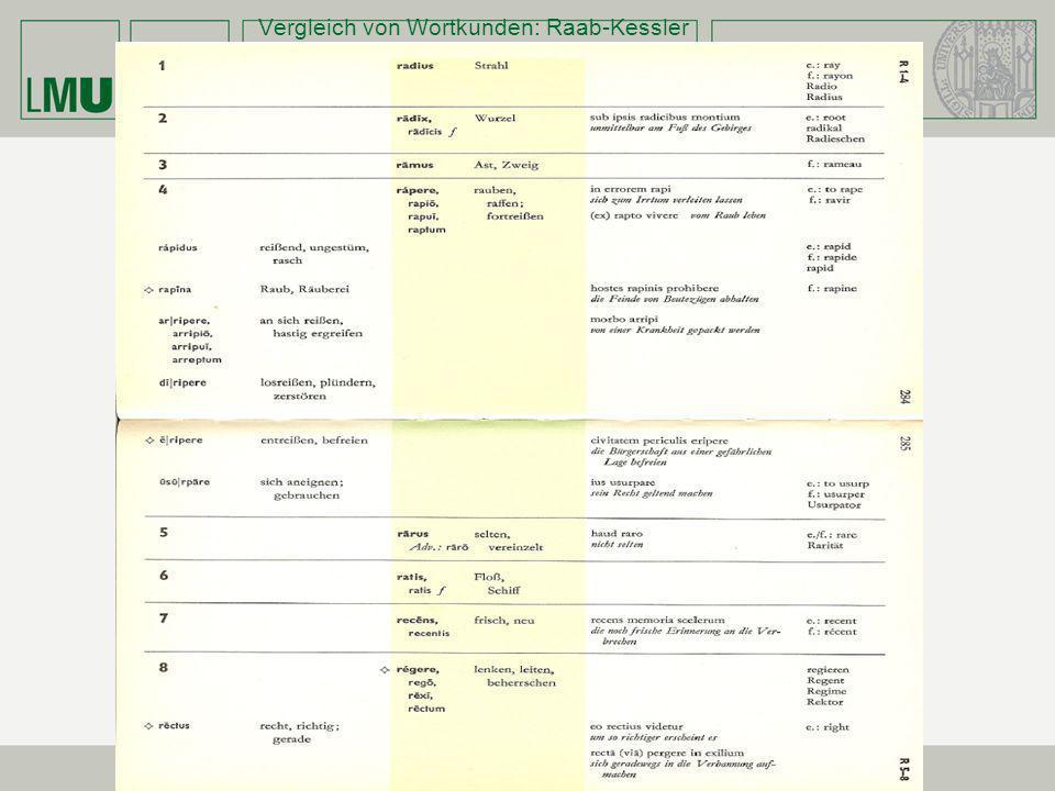 Vergleich von Wortkunden: Adeo (1248 Lemmata) # 1910.02.2014 Referat Markus Mustermann