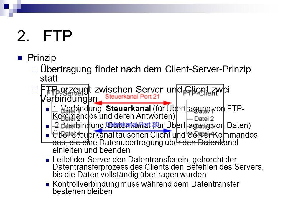 2.FTP Ablauf einer FTP-Verbindung 4 Phasen: o Authentifizierung des Benutzers o Aufbau einer Kontrollverbindung o Aufbau eines Datenkanals o Beenden der Verbindung anonymes FTP: o Zugriff für alle Anwender freigeschaltet o Username: anonymous, Passwort ist frei wählbar